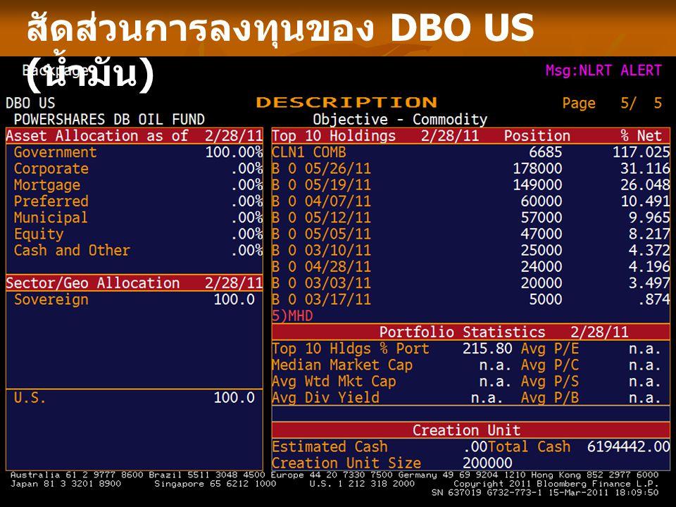 สัดส่วนการลงทุนของ DBO US (น้ำมัน)
