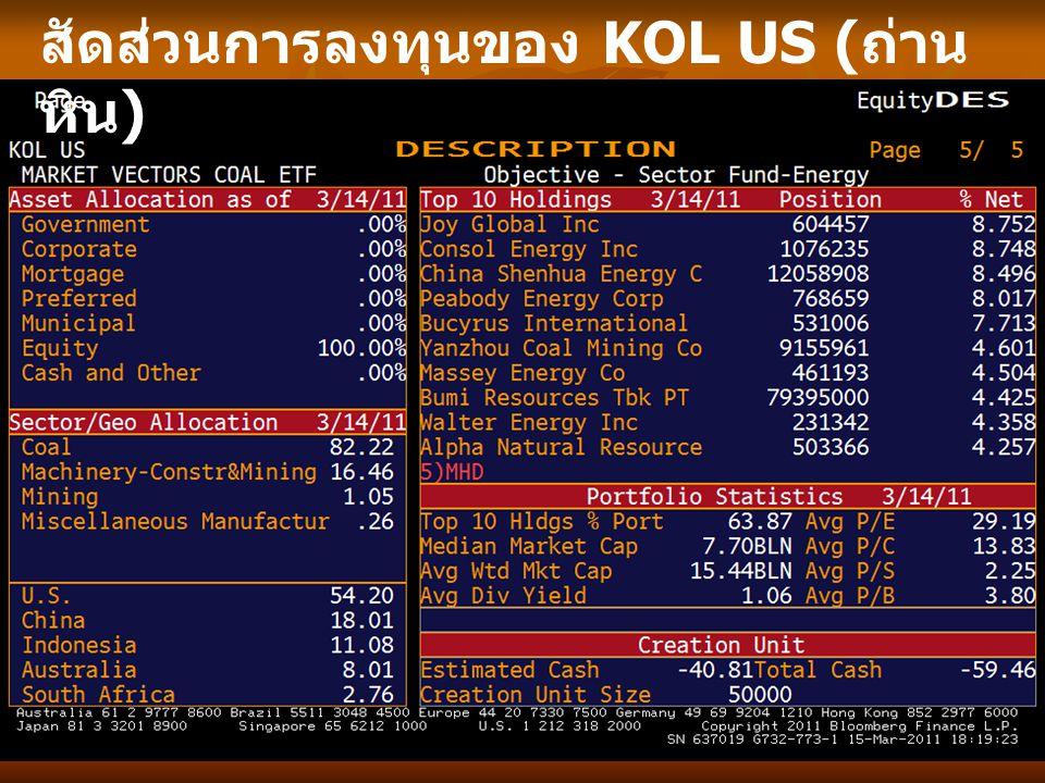 สัดส่วนการลงทุนของ KOL US (ถ่านหิน)