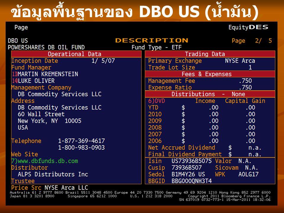 ข้อมูลพื้นฐานของ DBO US (น้ำมัน)