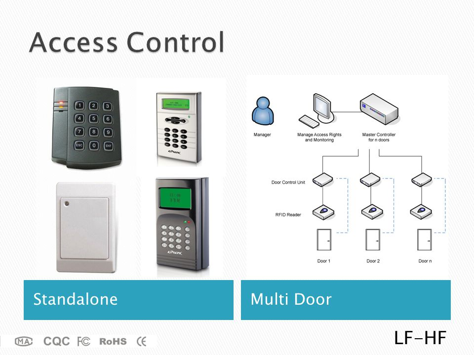 Access Control Standalone Multi Door LF-HF