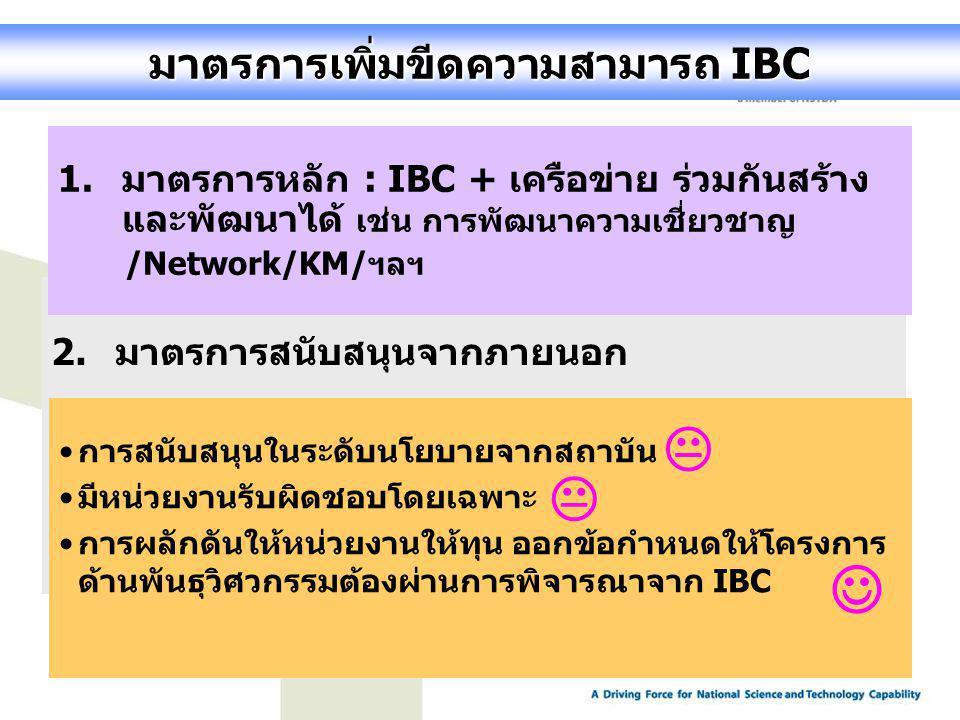 มาตรการเพิ่มขีดความสามารถ IBC