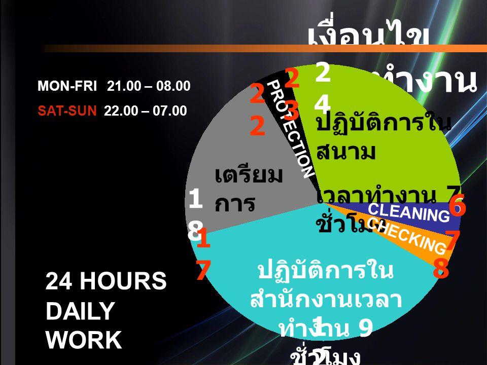 ปฏิบัติการในสำนักงานเวลาทำงาน 9 ชั่วโมง