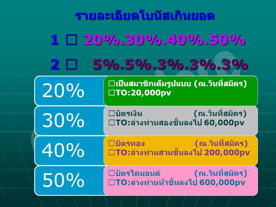 Corsetiere รายละเอียดโบนัสเกินยอด 1 ※ 20%.30%.40%.50%