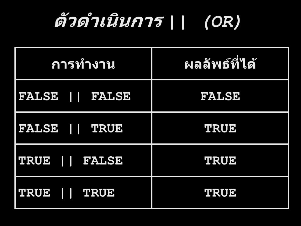 ตัวดำเนินการ || (OR) การทำงาน ผลลัพธ์ที่ได้ FALSE || FALSE FALSE