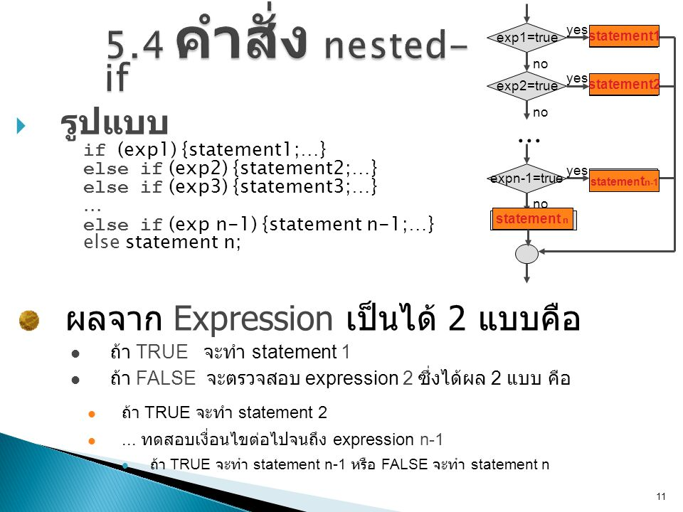5.4 คำสั่ง nested-if ... รูปแบบ ผลจาก Expression เป็นได้ 2 แบบคือ