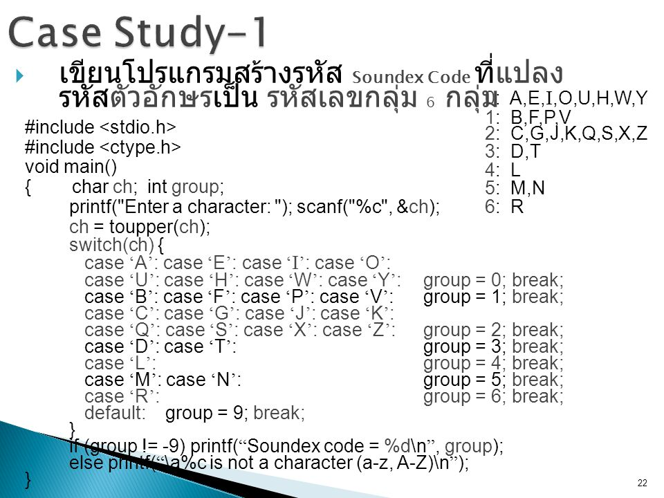 Case Study-1 เขียนโปรแกรมสร้างรหัส Soundex Code ที่แปลงรหัสตัวอักษรเป็น รหัสเลข กลุ่ม 6 กลุ่ม. 0: A,E,I,O,U,H,W,Y.