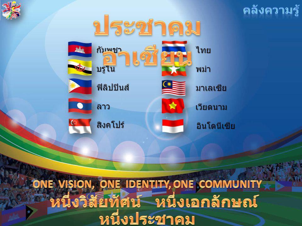 ประชาคมอาเซียน คลังความรู้ ONE VISION, ONE IDENTITY, ONE COMMUNITY