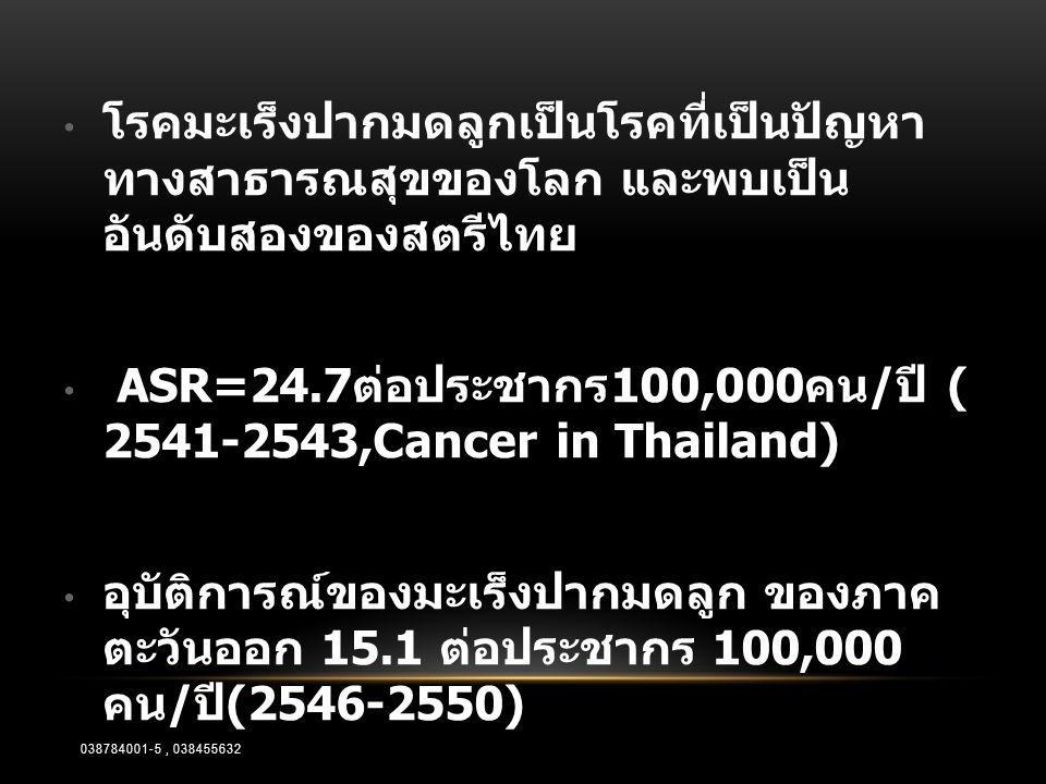 ASR=24.7ต่อประชากร100,000คน/ปี ( 2541-2543,Cancer in Thailand)