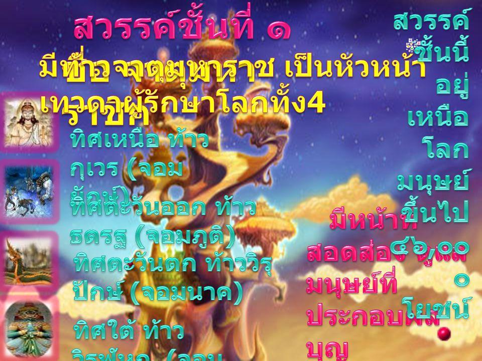 สวรรค์ชั้นที่ ๑ ชื่อ จาตุมหาราชิก