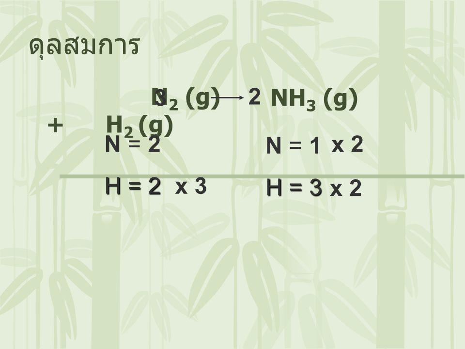 ดุลสมการ N2 (g) + H2 (g) 3 2 NH3 (g) N = 2 H = 2 N = 1 H = 3 x 2 x 3