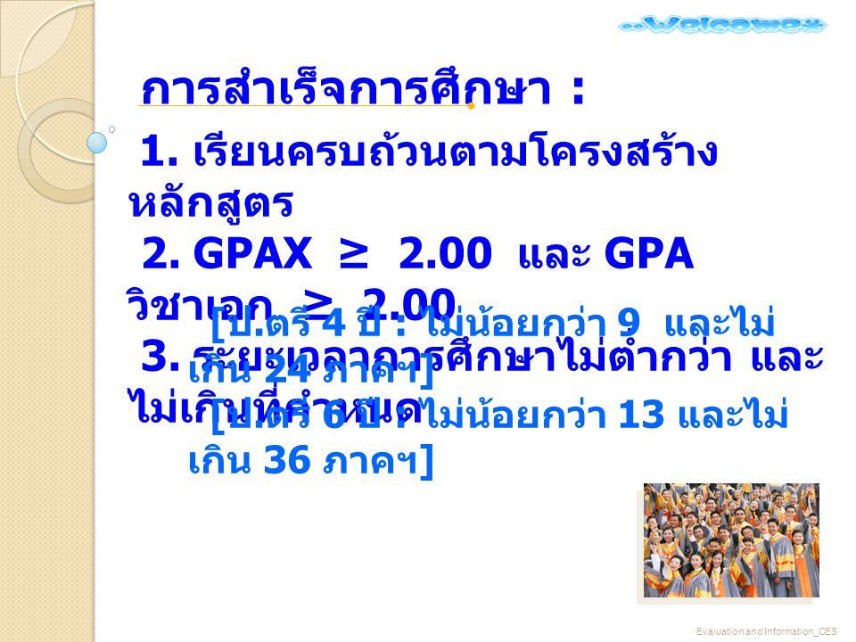 การสำเร็จการศึกษา : 2. GPAX ≥ 2.00 และ GPA วิชาเอก ≥ 2.00