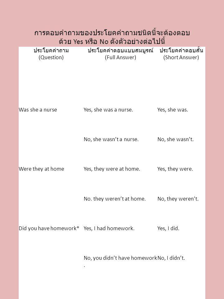 ประโยคคำตอบแบบสมบูรณ์