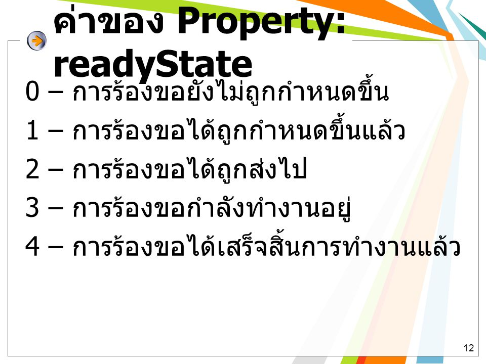 ค่าของ Property: readyState