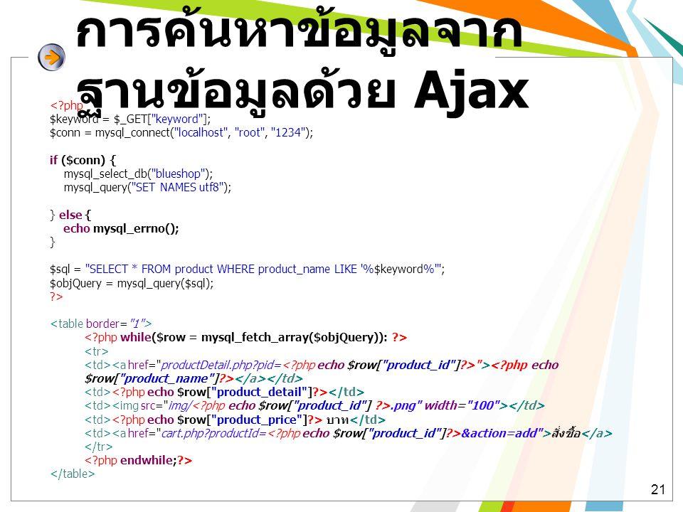การค้นหาข้อมูลจากฐานข้อมูลด้วย Ajax
