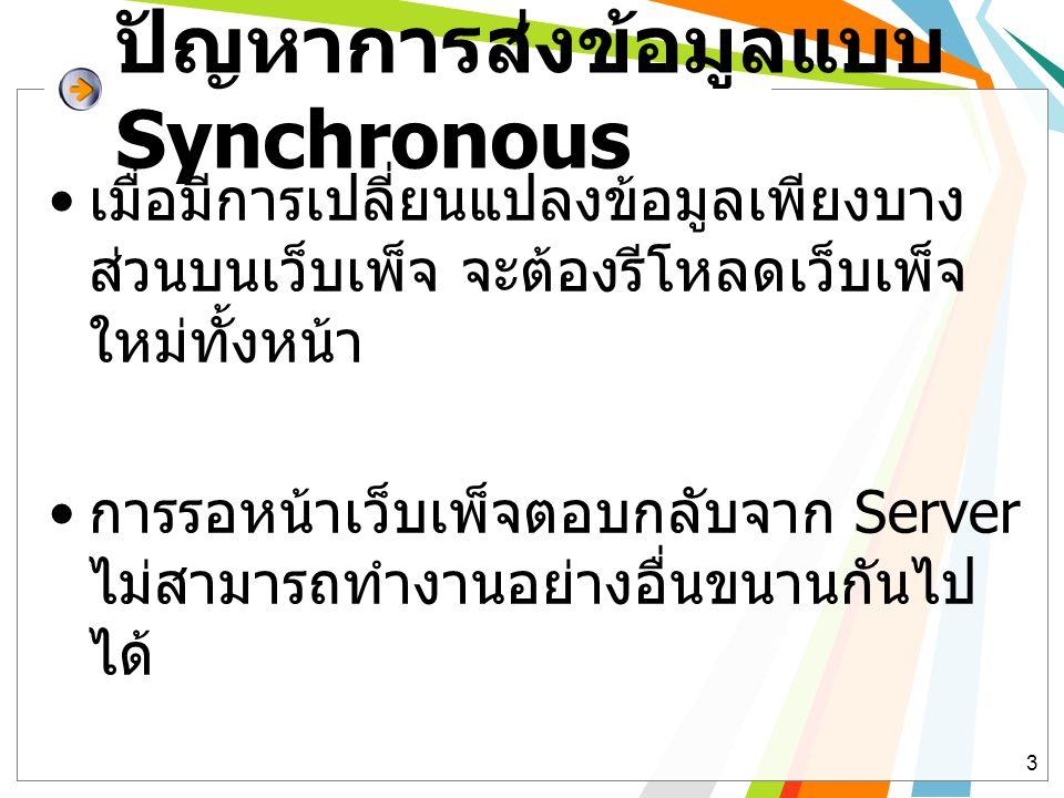 ปัญหาการส่งข้อมูลแบบ Synchronous