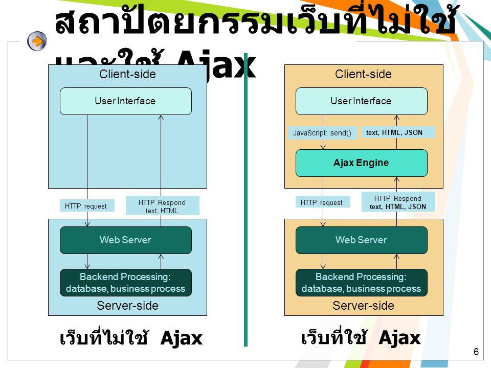 สถาปัตยกรรมเว็บที่ไม่ใช้ และใช้ Ajax