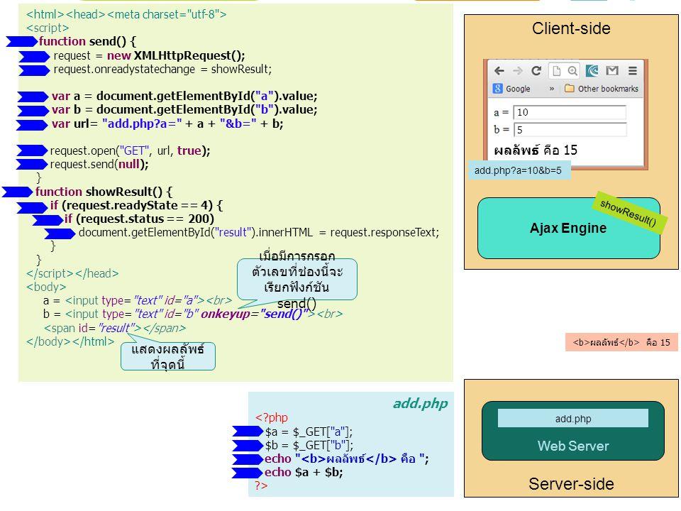 Client-side Server-side ผลลัพธ์ คือ 15 Ajax Engine