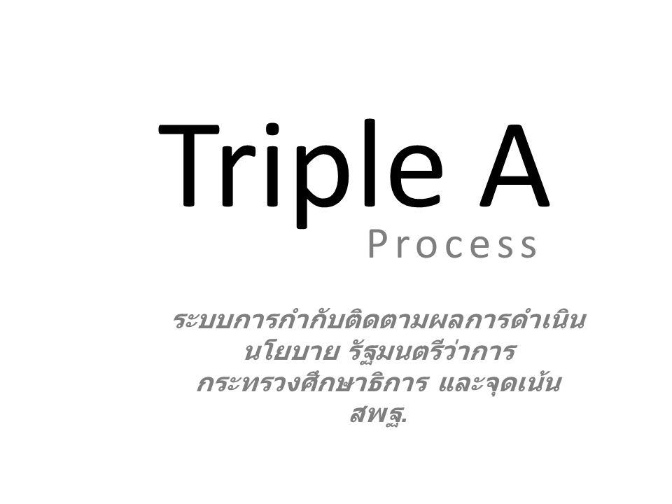 4/2/2017 Triple A. Process.