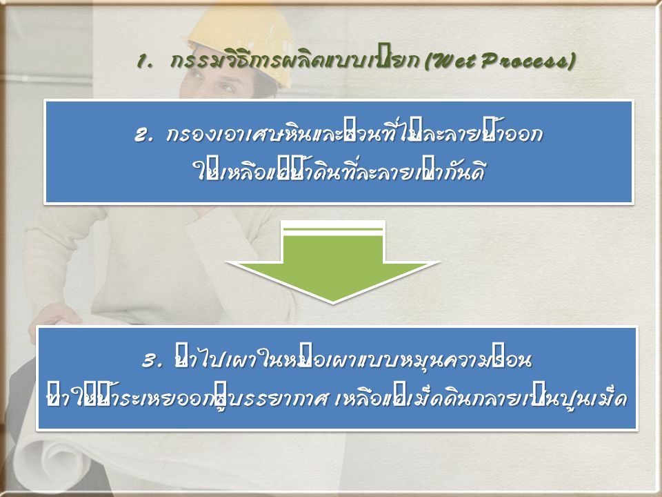 1. กรรมวิธีการผลิตแบบเปียก (Wet Process)