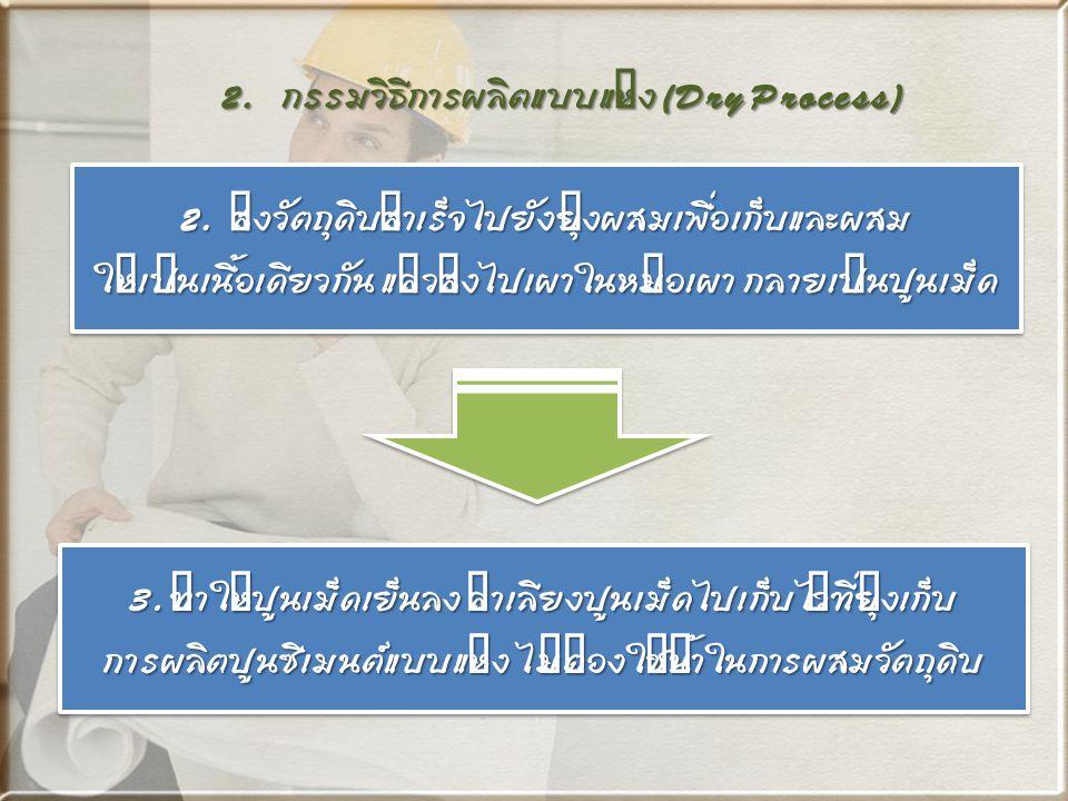 2. กรรมวิธีการผลิตแบบแห้ง (Dry Process)