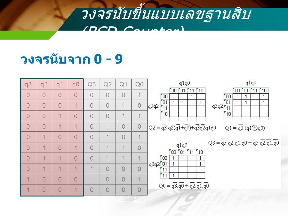 วงจรนับขึ้นแบบเลขฐานสิบ (BCD Counter)