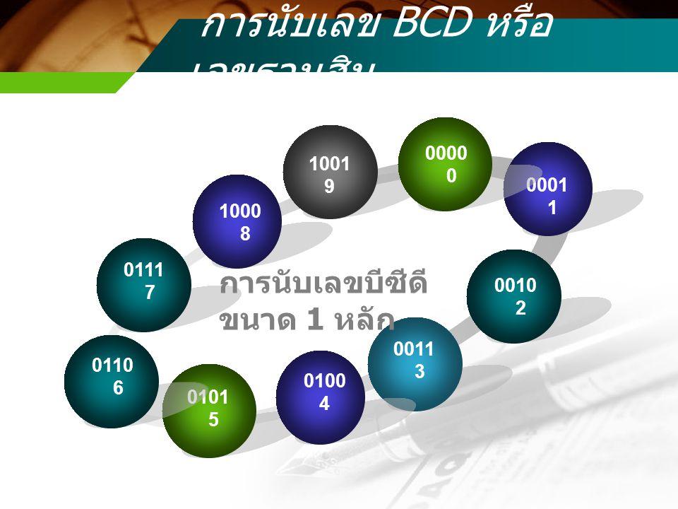 การนับเลข BCD หรือเลขฐานสิบ