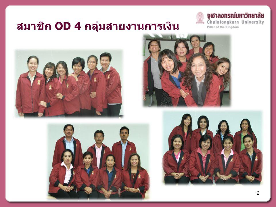 สมาชิก OD 4 กลุ่มสายงานการเงิน