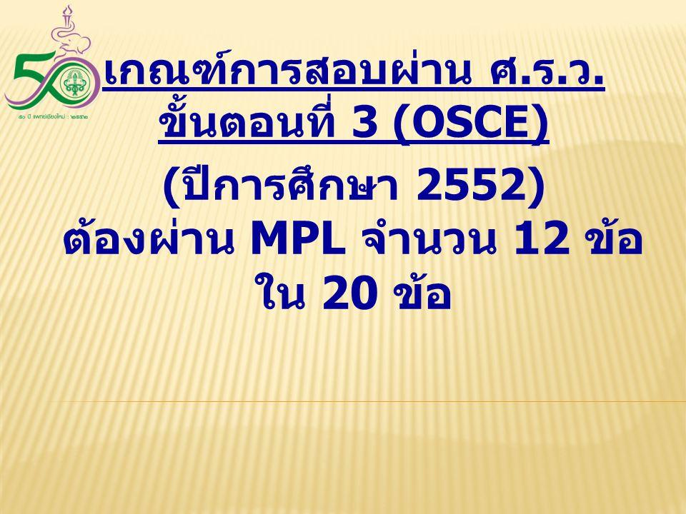เกณฑ์การสอบผ่าน ศ.ร.ว. ขั้นตอนที่ 3 (OSCE)
