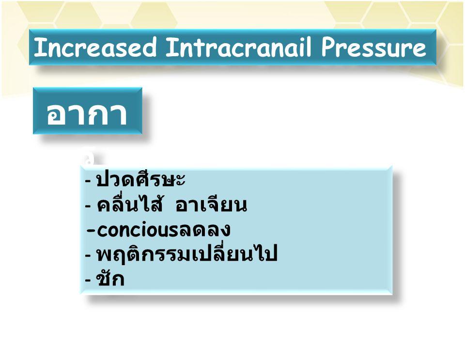 อาการ Increased Intracranail Pressure - ปวดศีรษะ - คลื่นไส้ อาเจียน