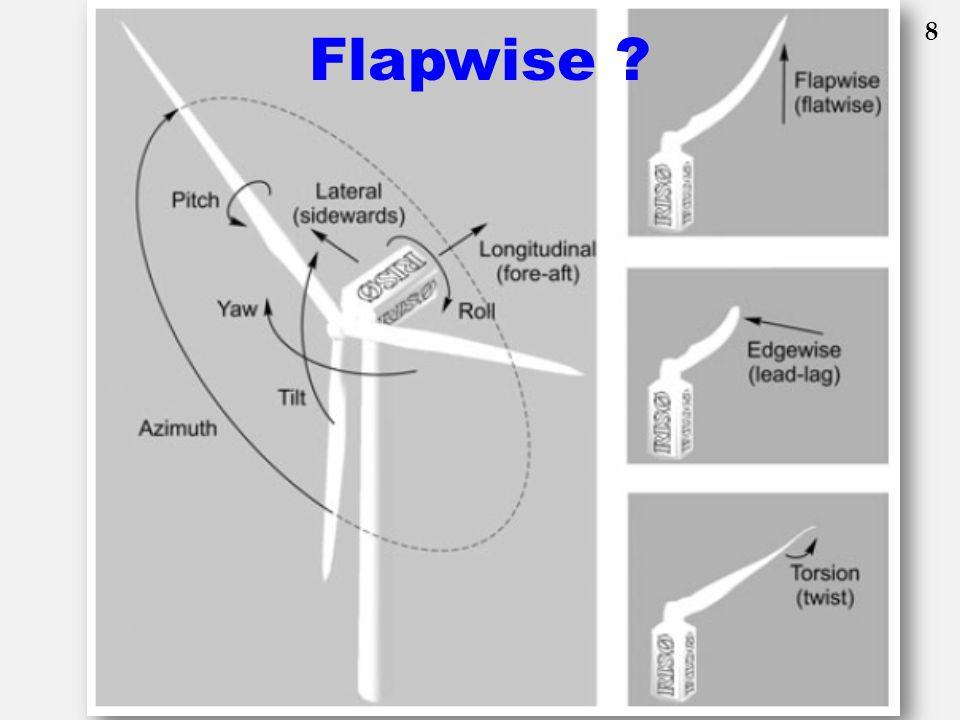 Flapwise 8