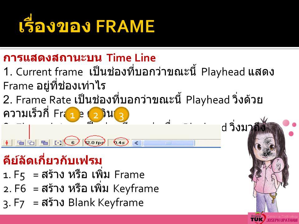 เรื่องของ FRAME การแสดงสถานะบน Time Line 1. Current frame เป็นช่องที่บอกว่าขณะนี้ Playhead แสดง Frame อยู่ที่ช่องเท่าไร.