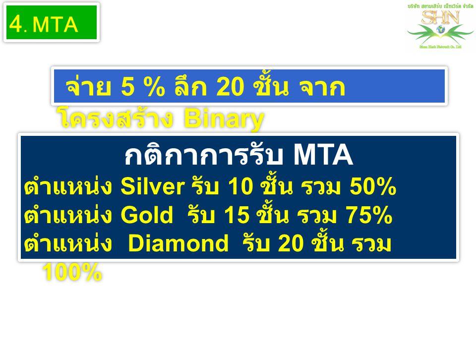 กติกาการรับ MTA จ่าย 5 % ลึก 20 ชั้น จากโครงสร้าง Binary 4. MTA
