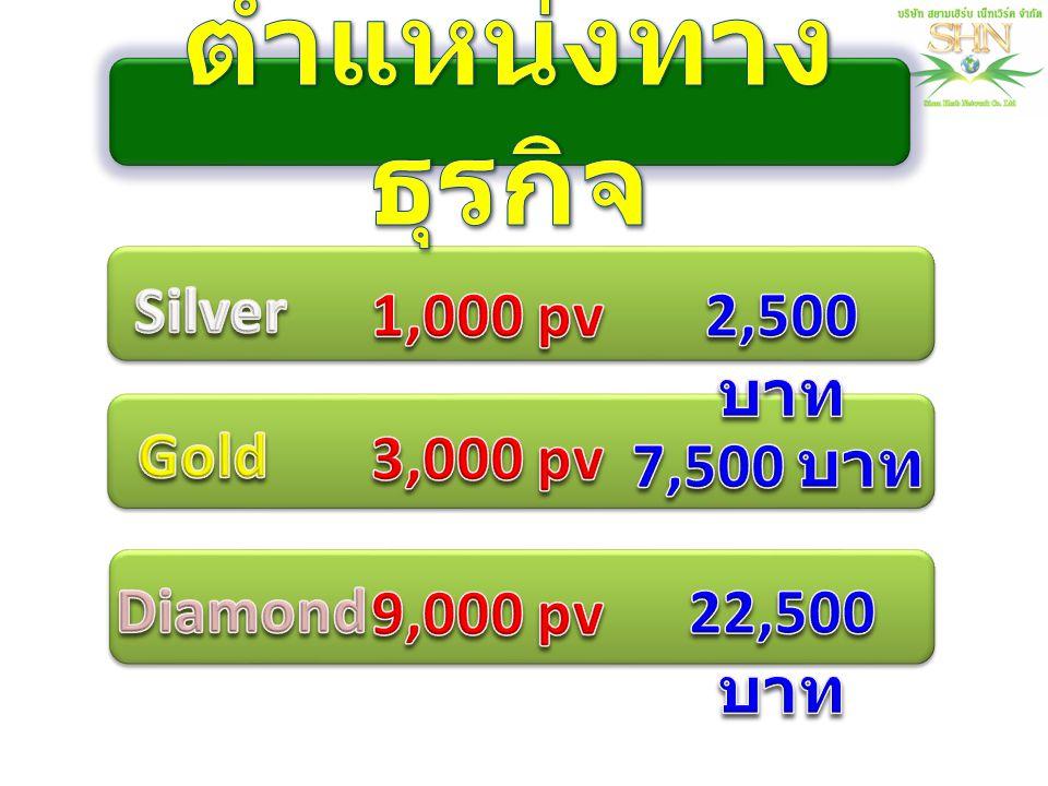 ตำแหน่งทางธุรกิจ Silver 1,000 pv 2,500 บาท Gold 3,000 pv 7,500 บาท