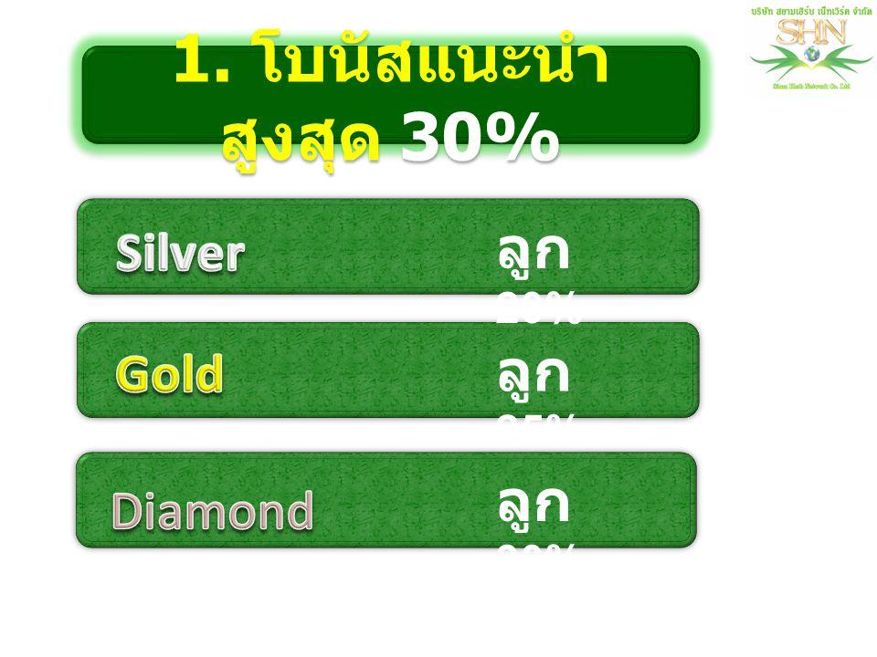 1. โบนัสแนะนำสูงสุด 30% ลูก 20% Silver ลูก 25% Gold ลูก 30% Diamond 7