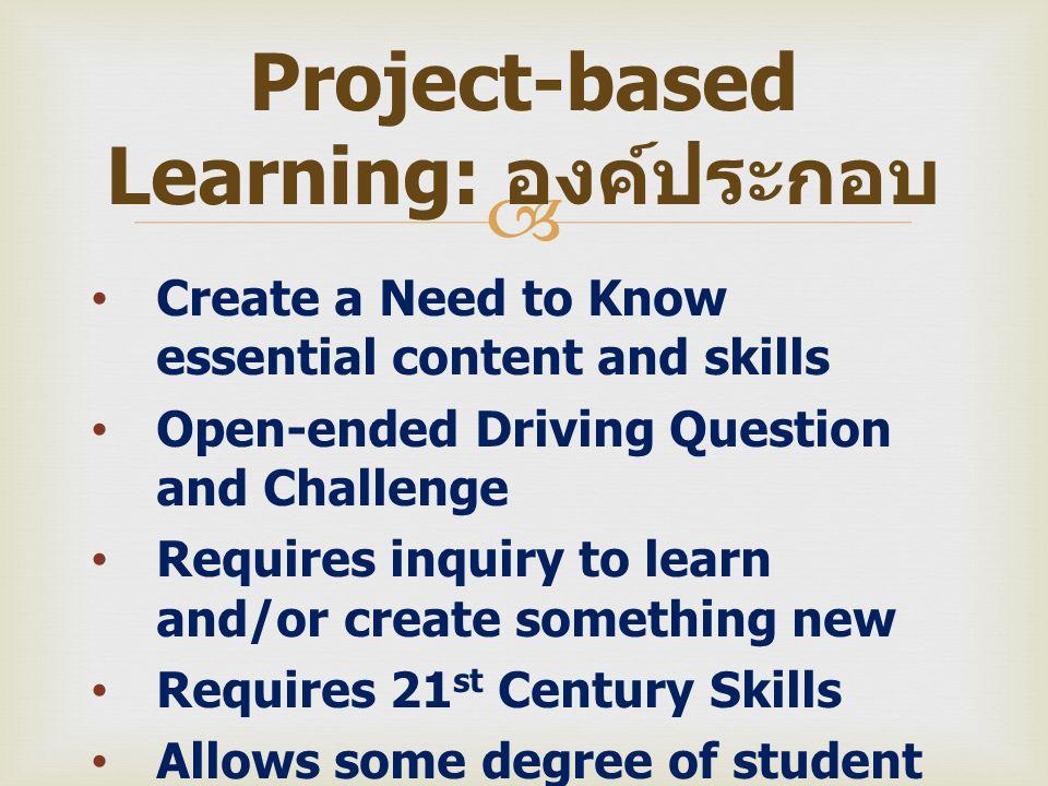 Project-based Learning: องค์ประกอบ