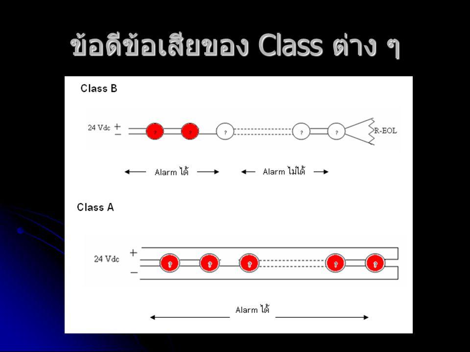 ข้อดีข้อเสียของ Class ต่าง ๆ
