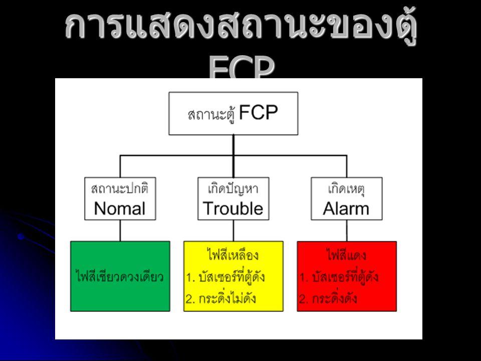 การแสดงสถานะของตู้ FCP