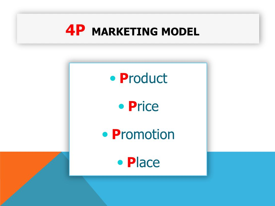 4P Marketing Model Product Price Promotion Place