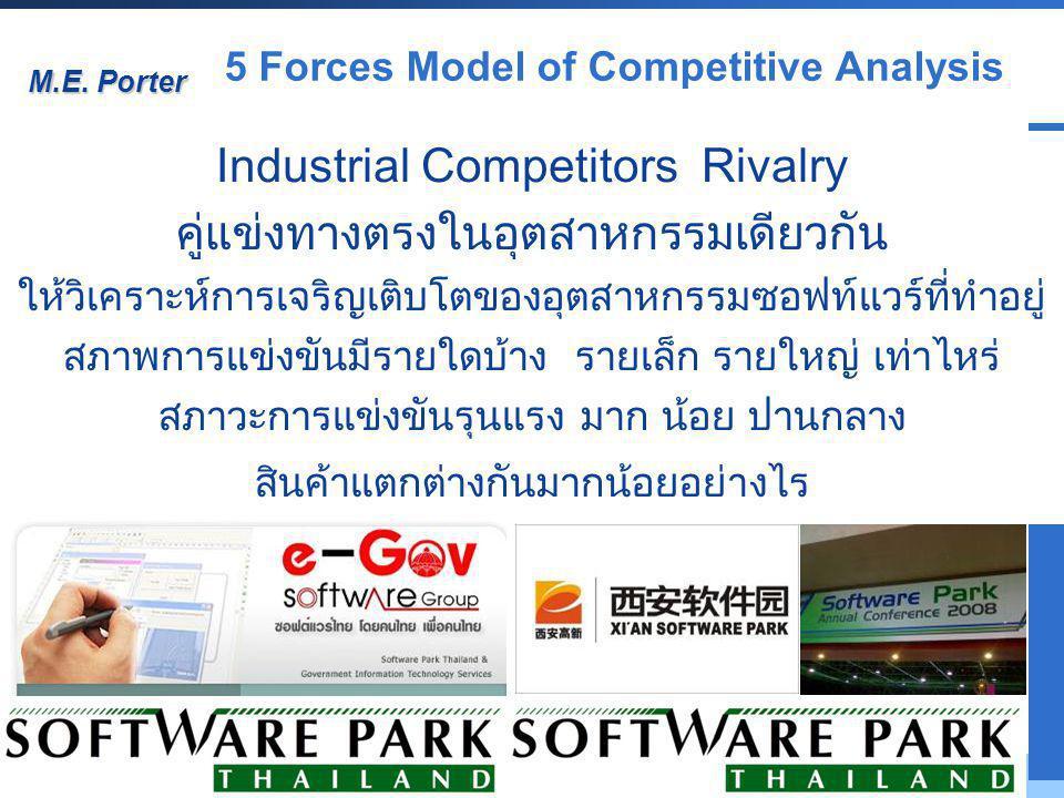 Industrial Competitors Rivalry คู่แข่งทางตรงในอุตสาหกรรมเดียวกัน