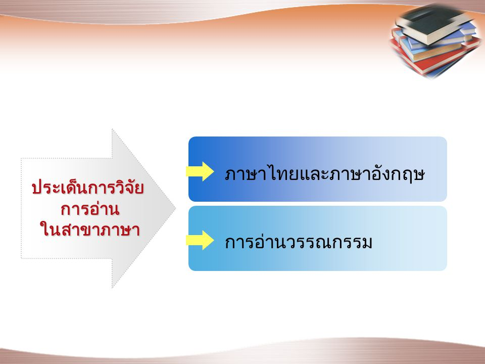 ภาษาไทยและภาษาอังกฤษ