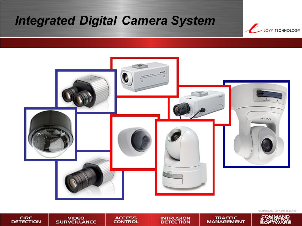 Integrated Digital Camera System