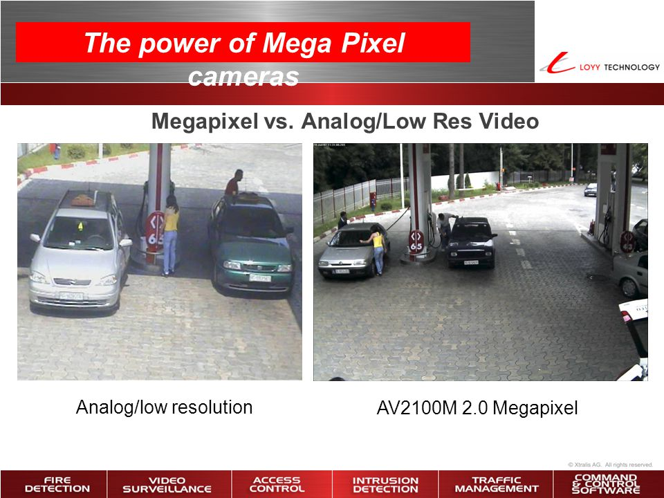 Megapixel vs. Analog/Low Res Video