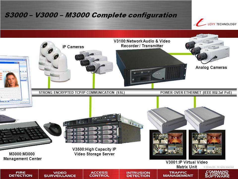 S3000 – V3000 – M3000 Complete configuration