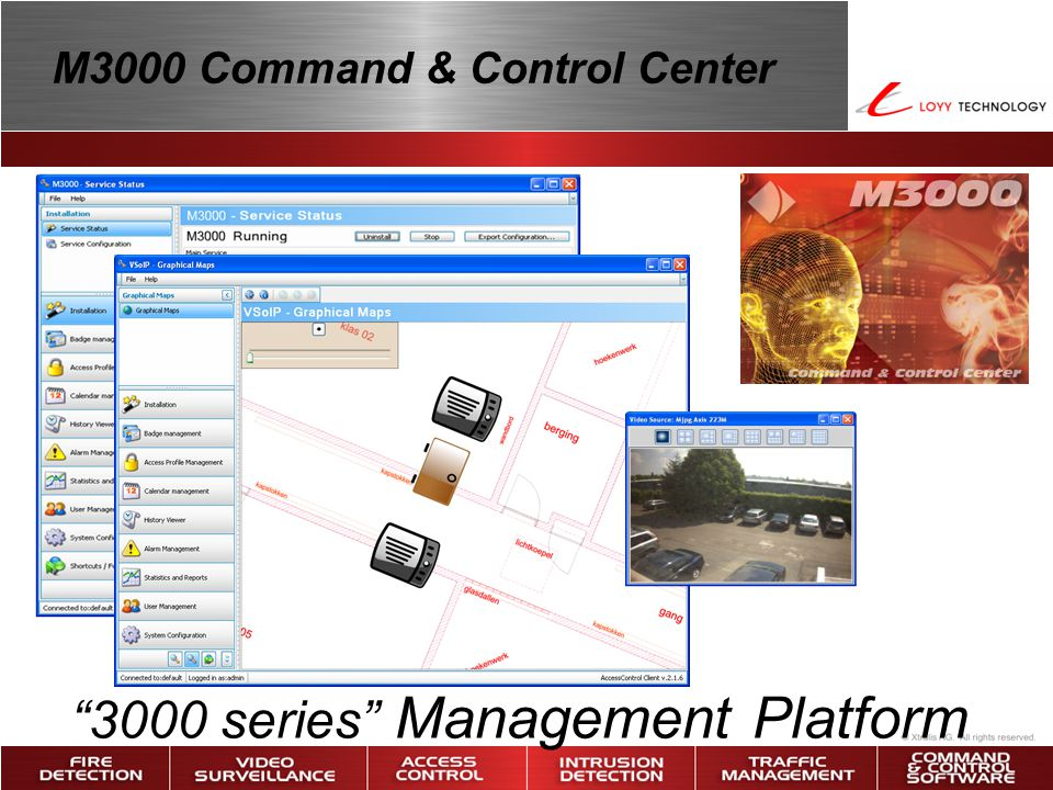 3000 series Management Platform