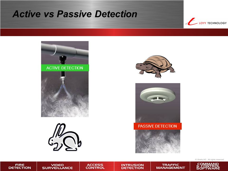 Active vs Passive Detection
