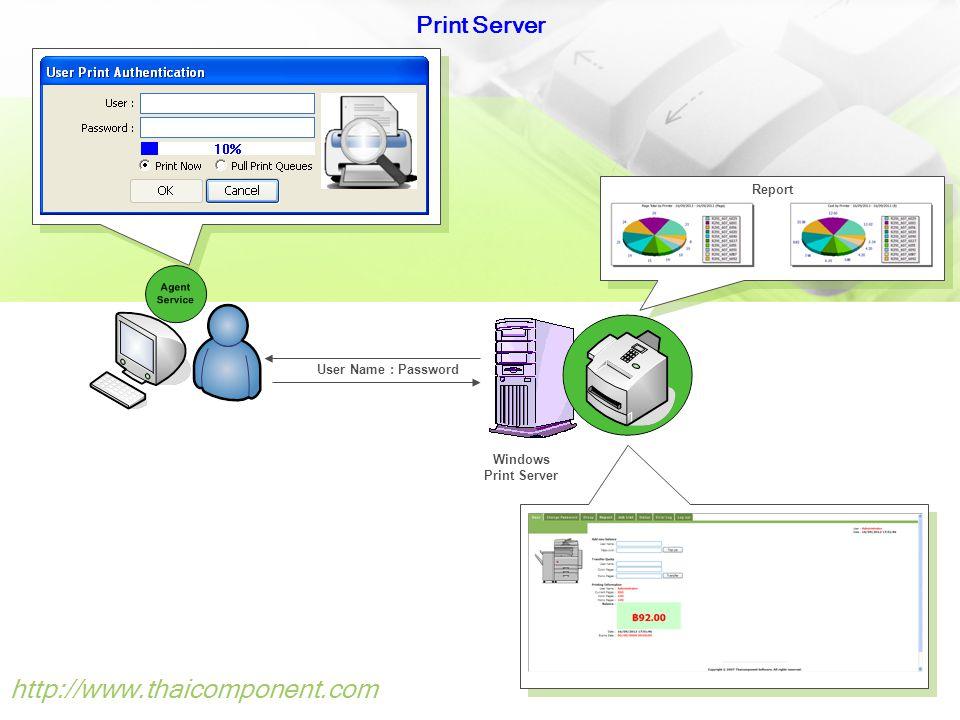 http://www.thaicomponent.com Print Server Report User Name : Password