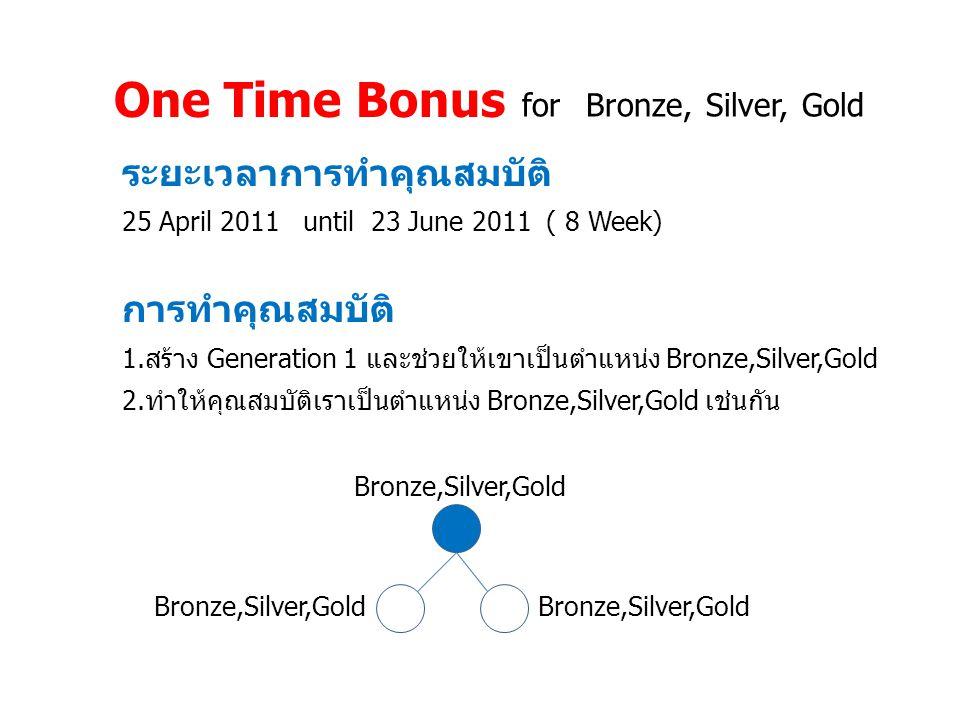 One Time Bonus ระยะเวลาการทำคุณสมบัติ การทำคุณสมบัติ for Bronze,