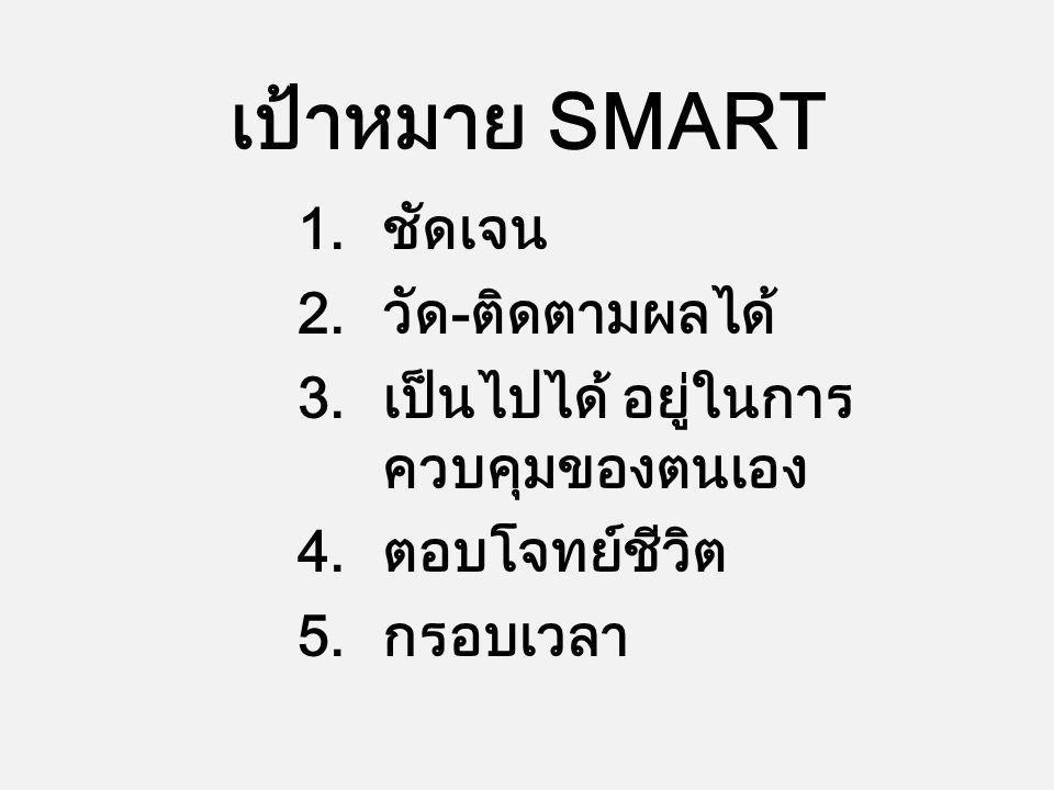 เป้าหมาย SMART ชัดเจน วัด-ติดตามผลได้