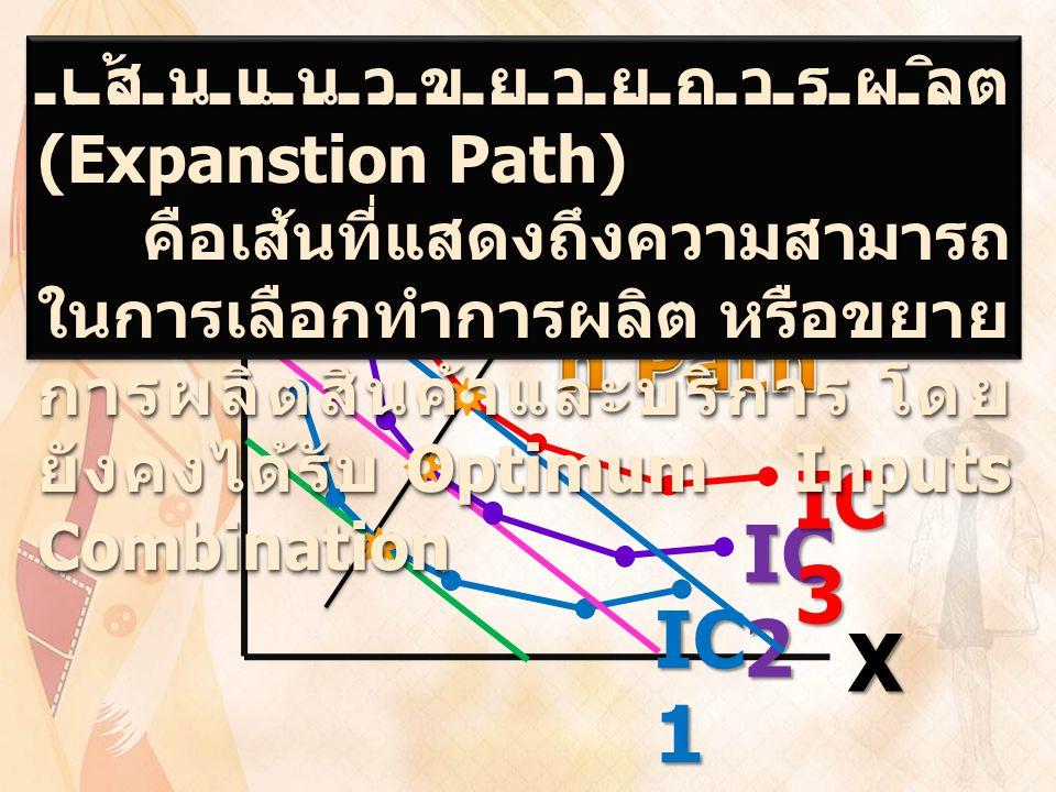 Y Expanstion Path IC3 IC2 IC1 X เส้นแนวขยายการผลิต (Expanstion Path)