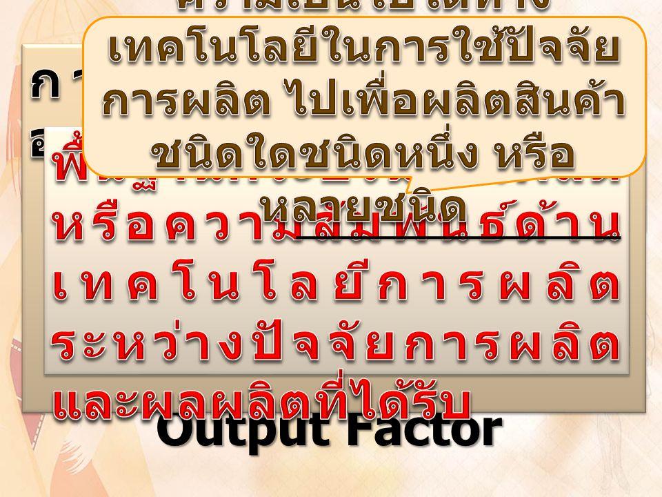 พฤติกรรมผู้ซื้อ Output Supply และ Factor of Input Demad
